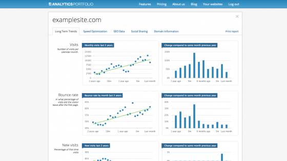 Your websites AnalyticsPortfolio.com11 560x315 A few new projects