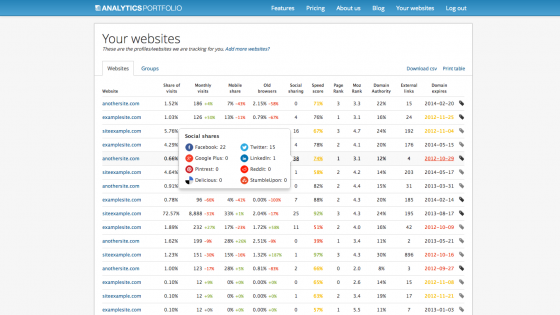 Your websites AnalyticsPortfolio.com2  560x315 A few new projects